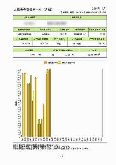 h26.4.25 発電状況_page001.jpg