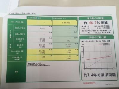 LED提案3.JPG